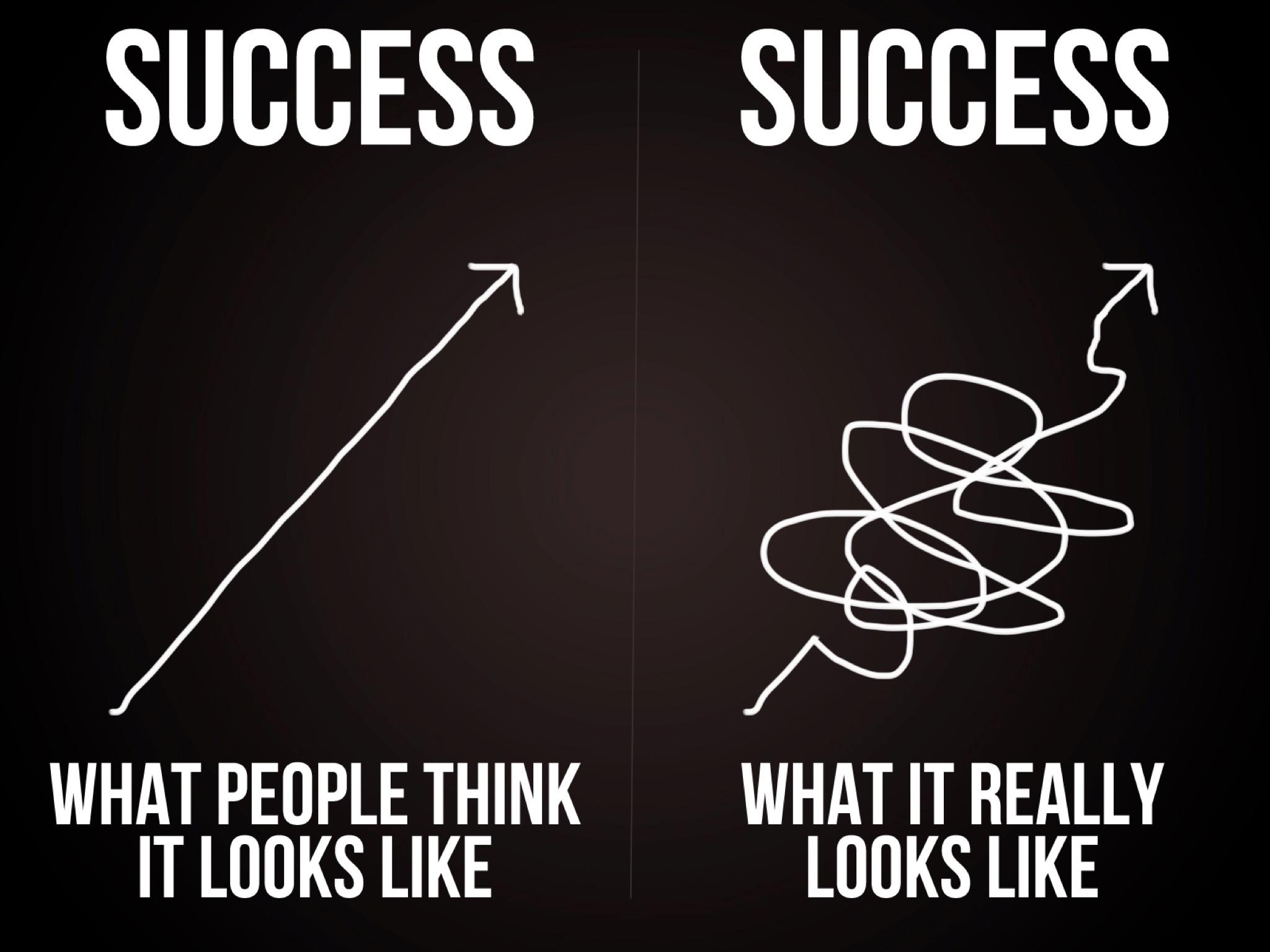Image sur le succès
